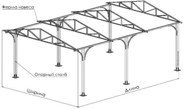 Типовая конструкция навеса