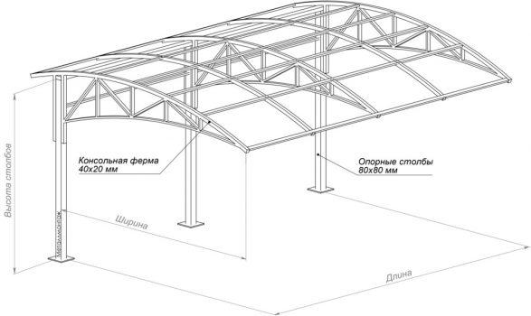 Конструкция консольного навеса